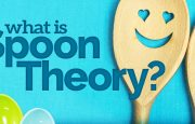 asthma spoon theory infographic